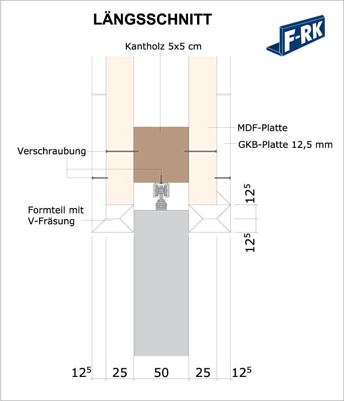 Schiebetür in wand detail  Schiebetür in der Wand - F-RK Gipsformteile Gipsriegel ...